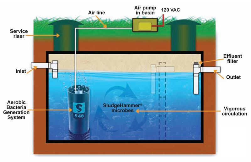 diagram - image