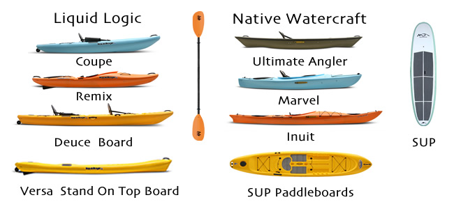 rental kayaks - image